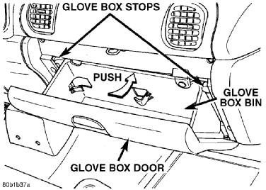Service manual [How To Remove Glovebox On A 1994