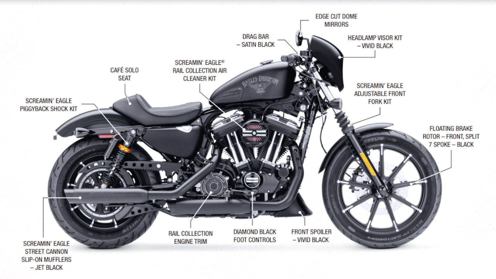 Harley Davidson Sportster Catalog. Diagrams. Auto Parts
