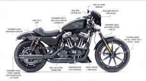 Harley Davidson Sportster Catalog Diagrams Auto Parts Catalog And Diagram