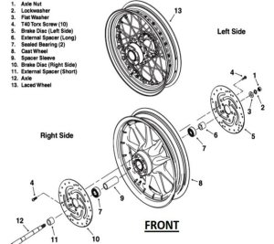 Harley Davidson Dyna Glide How to Replace Wheel Bearings