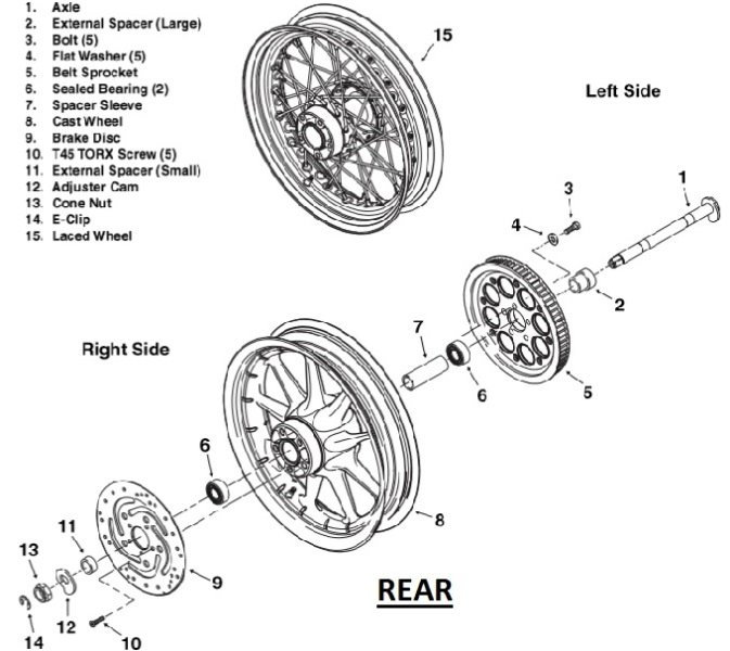 Harley Davidson Softail How to Replace Wheel Bearings