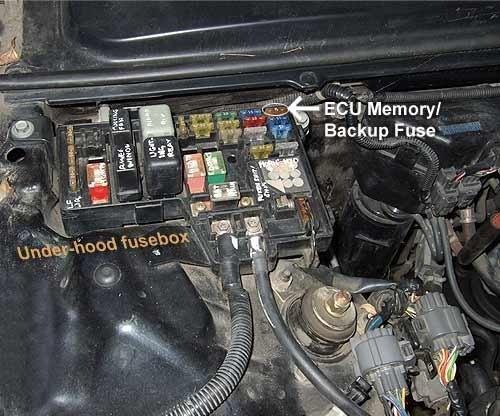Subaru Outback Wiring Layout Honda Civic How To Reset Ecu Honda Tech