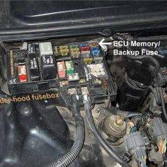 1996 Honda Accord Fuse Box Diagram Pt Cruiser Wiring Pdf Civic How To Reset Ecu - Honda-tech
