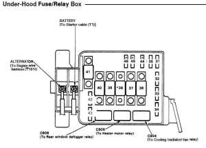Honda Civic Fuse Box Diagrams | Hondatech