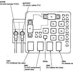 Australian Caravan Wiring Diagram Emg Hz Pickup Honda Civic Fuse Box Diagrams - Honda-tech