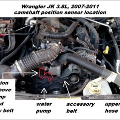 2007 Jeep Commander Fuse Box Diagram Gfs Crunchy Rails Wiring 3 8l Water Pump Bolt Location | Get Free Image About