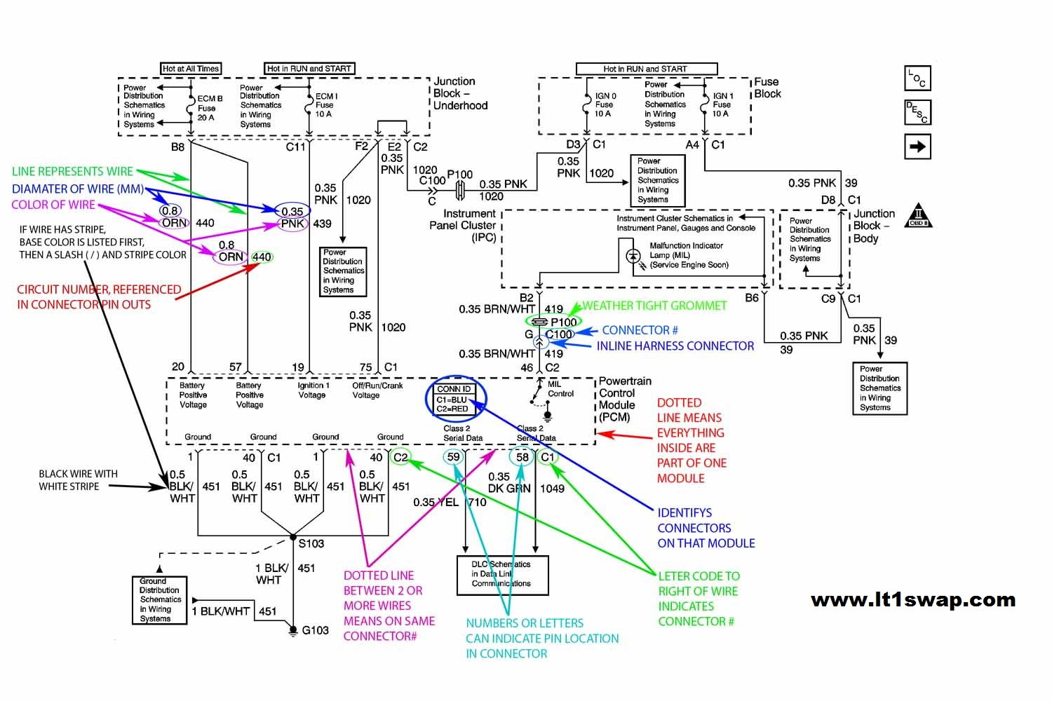 2000 nissan frontier alternator wiring diagram trailer brake light pontiac firebird fuse box - ls1tech