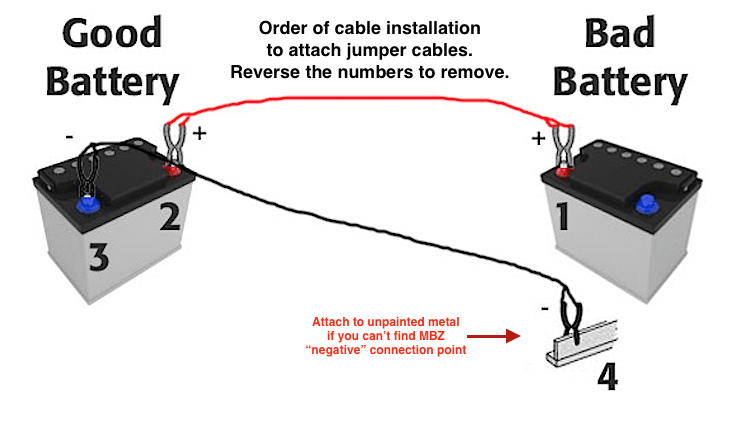 Car Battery Cable Diagram A Car Battery Charger Reverses