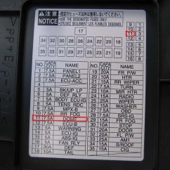 1999 Toyota 4runner Brake Controller Wiring Diagram Simple For Trailer Lights Tacoma 1996 To 2015 Fuse Box Yotatech