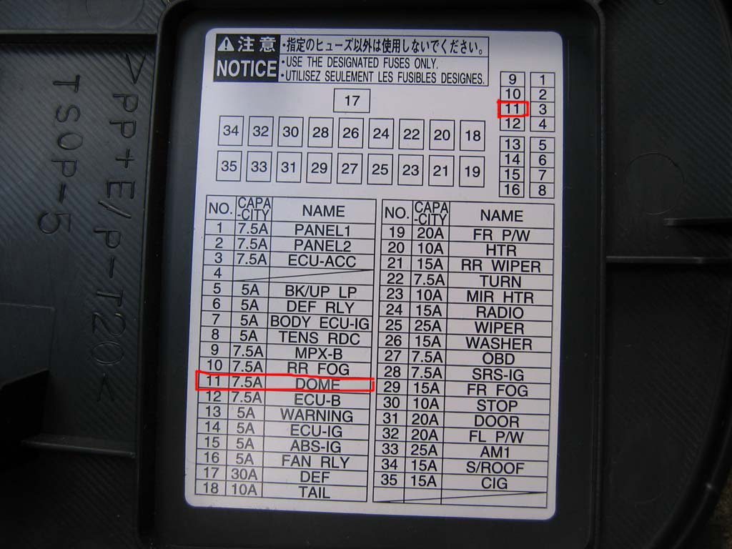 hight resolution of toyota tacoma fuse box general wiring diagram data 2005 toyota sienna fuse box toyota tacoma 1996