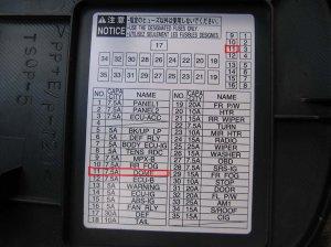 Toyota Taa 1996 to 2015 Fuse Box Diagram  Yotatech