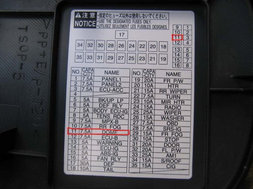 small resolution of toyota tacoma 1996 to 2015 fuse box diagram yotatech 2012 toyota tacoma fuse box