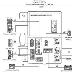 2016 Toyota Tundra Radio Wiring Diagram Mail Flow In Exchange 2010 2014 Fuse Panel For A Box Great Installation Tacoma 1996 To 2015 Yotatech Rh Com Steering Wheel