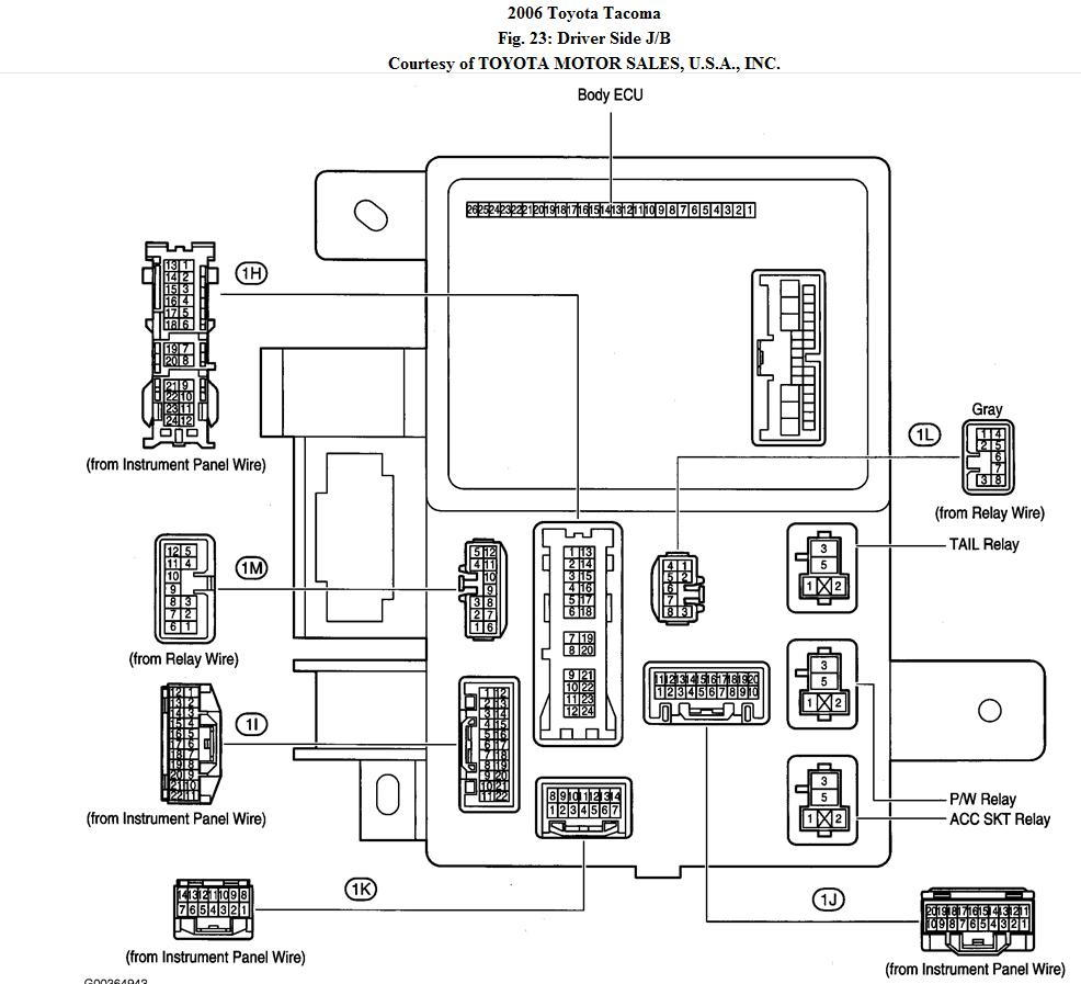 medium resolution of toyota tacoma 1996 to 2015 fuse box diagram yotatech toyota prius electrical wiring diagram pdf toyota