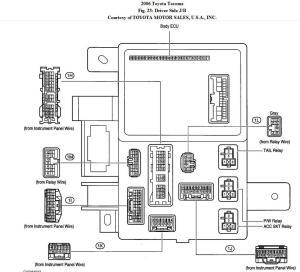 Toyota Taa 1996 to 2015 Fuse Box Diagram | Yotatech