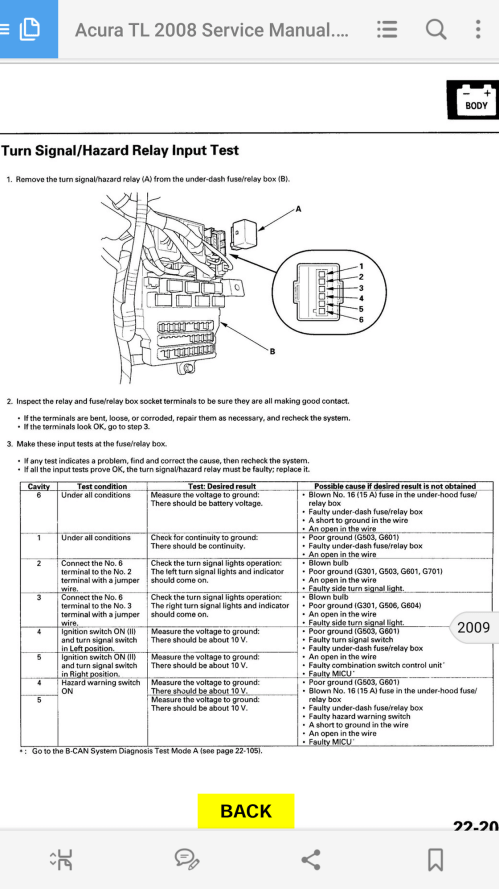 small resolution of it s from 2007 2008 acura manual but it should be same very similar for you