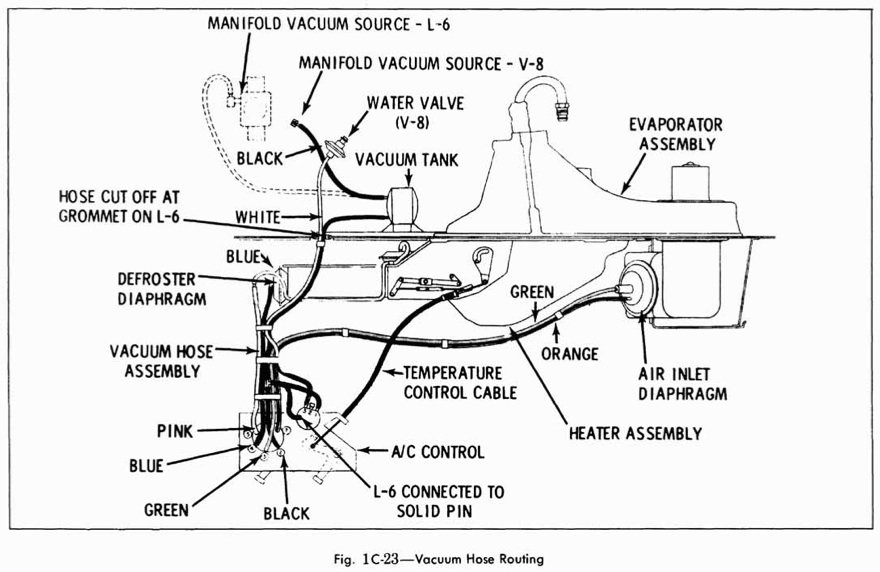1971 Olds Cutlass 455 w/ ac vacumn diagram