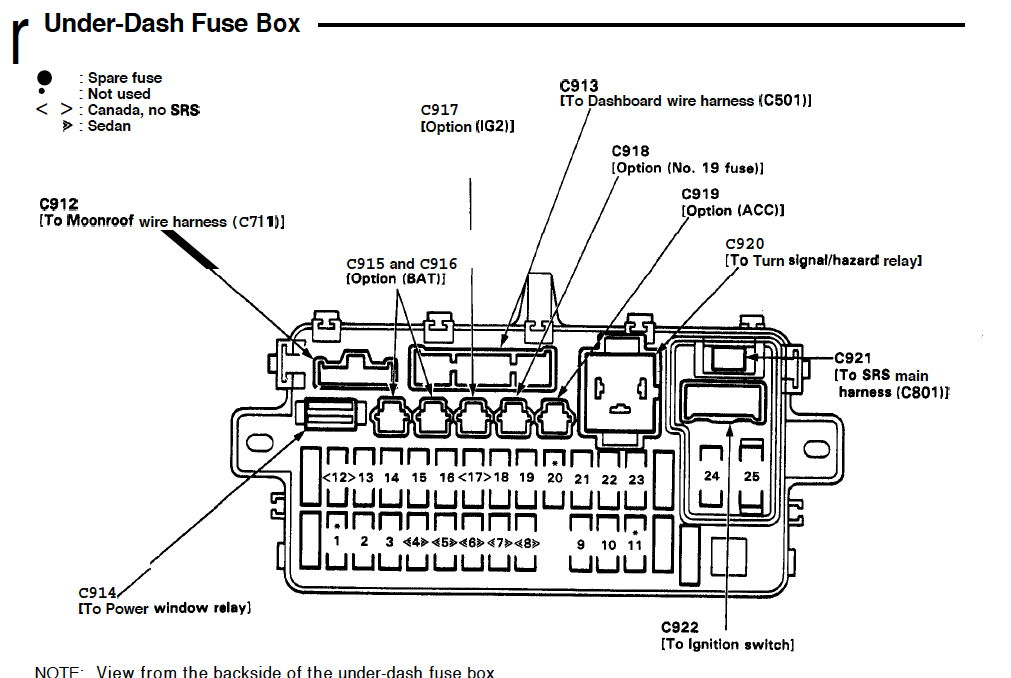 2004 Acura Tl Fuse Box Location 1994 Acura Legend Fuse Box