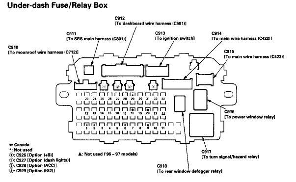 1996 Honda Civic Drivers Door Wiring Harness Diagram : 52