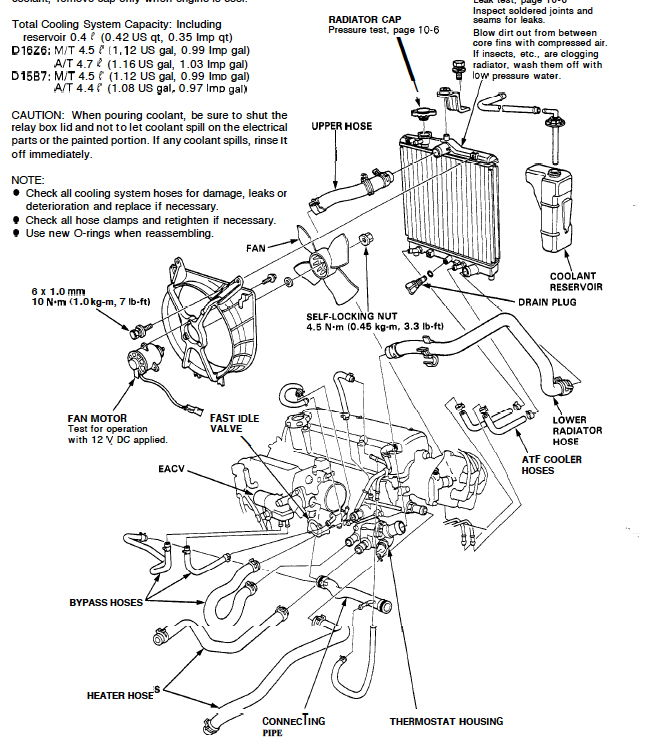 Service manual [Instruction For A 1998 Acura Integra