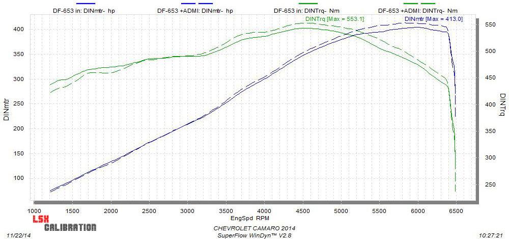 Camaro SS : Dyno Number & Video Stock / Intake / ARH
