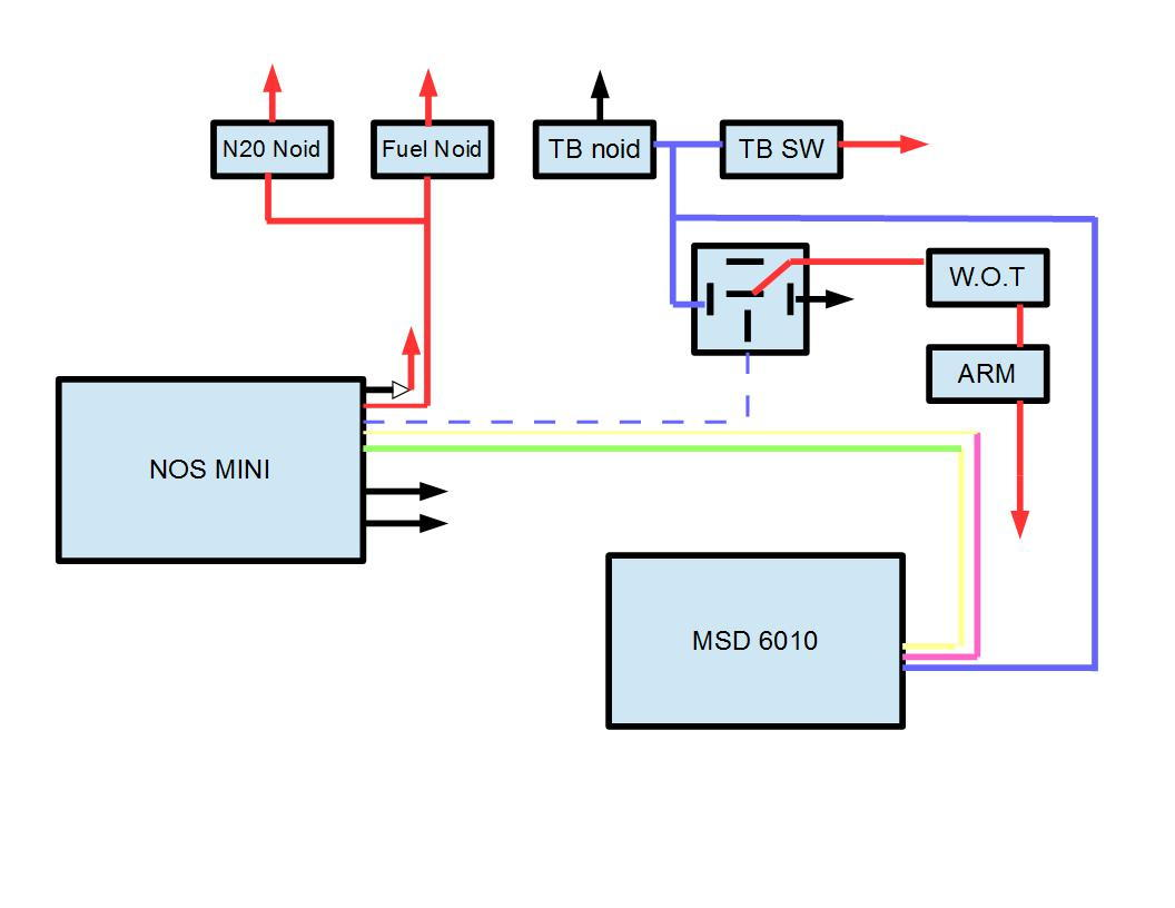 redline brake controller wiring diagram push pull nos mini progressive with 2 step ls1tech