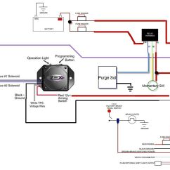 Nitrous Express Wiring Diagram Generac 100 Amp Automatic Transfer Switch Bmn Nitro With Zex Stand Alone Dbw Tps