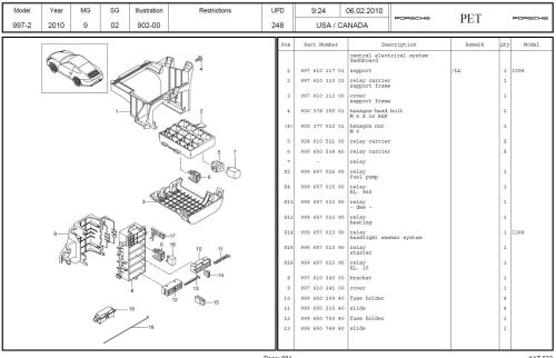 small resolution of porsche 997 fuse box diagram diy wiring diagrams u2022 2005 mazda 3 fuse box location