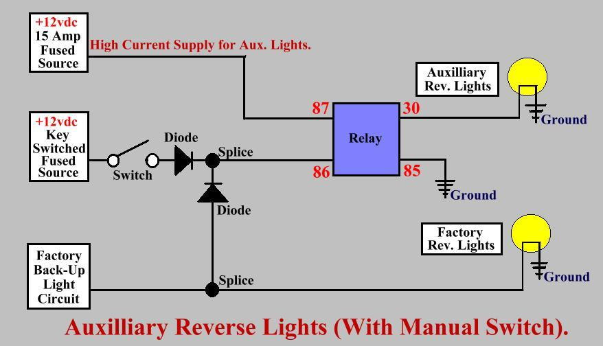 wiring diagram relay off road lights audi a4 1 8 t engine need help reverse lights????? - jeep cherokee forum