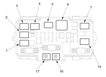 Location of A/C clutch relay in under hood fuse box