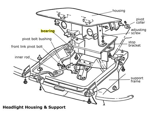 Vehicle Headlight Wiring Diagram