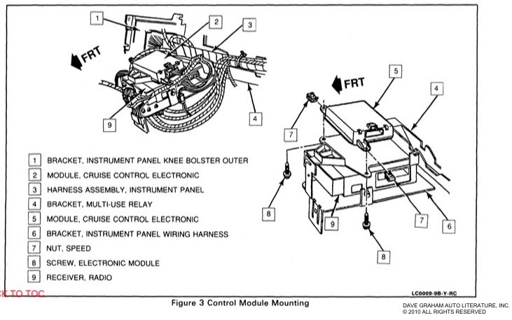 Help, location of the '90 cruise control module