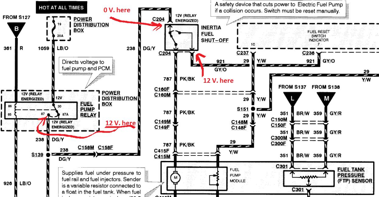 1998 f 150 ignition wiring diagram