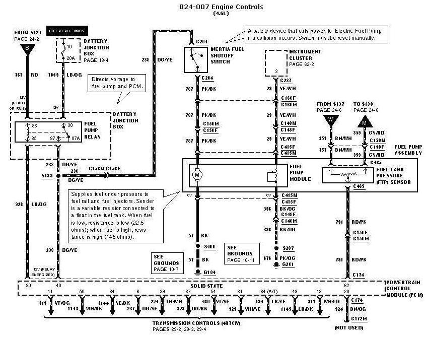 international 2574 wiring diagram