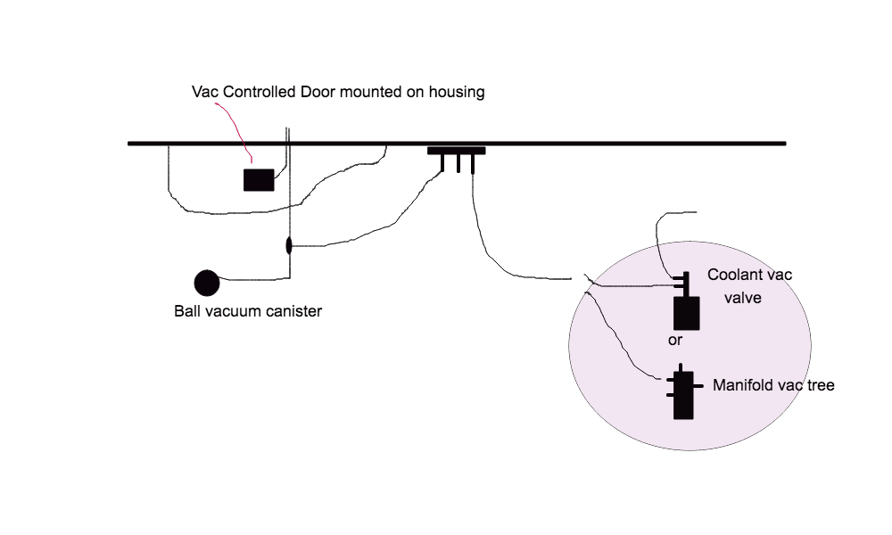 84 f150 A/c Heater vaccum control routing help needed