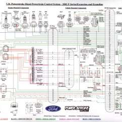 97 F250 7 3 Wiring Diagram 6 Way Horse Trailer Excursion With Pcm And Engine 3l Ford Truck