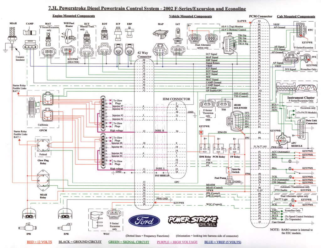 6 2 diesel wiring diagram 2000 isuzu rodeo engine excursion with f250 pcm and 7 3l ford truck