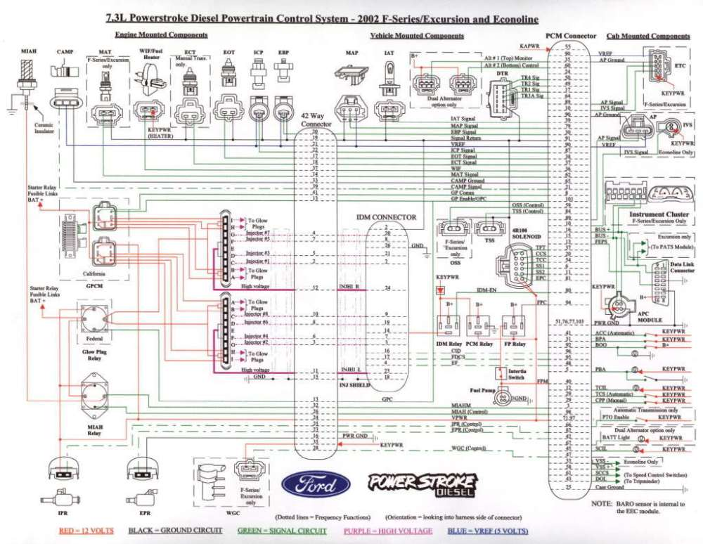 medium resolution of 1999 ford f 150 cab fuse diagram images gallery excursion with f250 pcm and engine