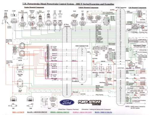 small resolution of 1999 ford f 150 cab fuse diagram images gallery excursion with f250 pcm and engine