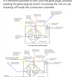 wiring up glow plugs wiring diagram blog 7 3 idi glow plug relay wiring diagram [ 1120 x 1992 Pixel ]