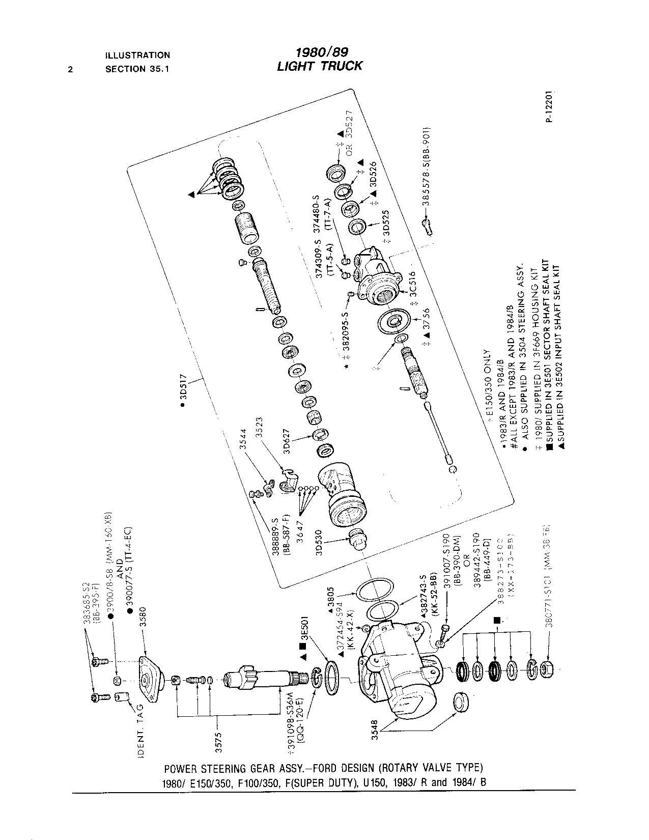 Steering Box Question