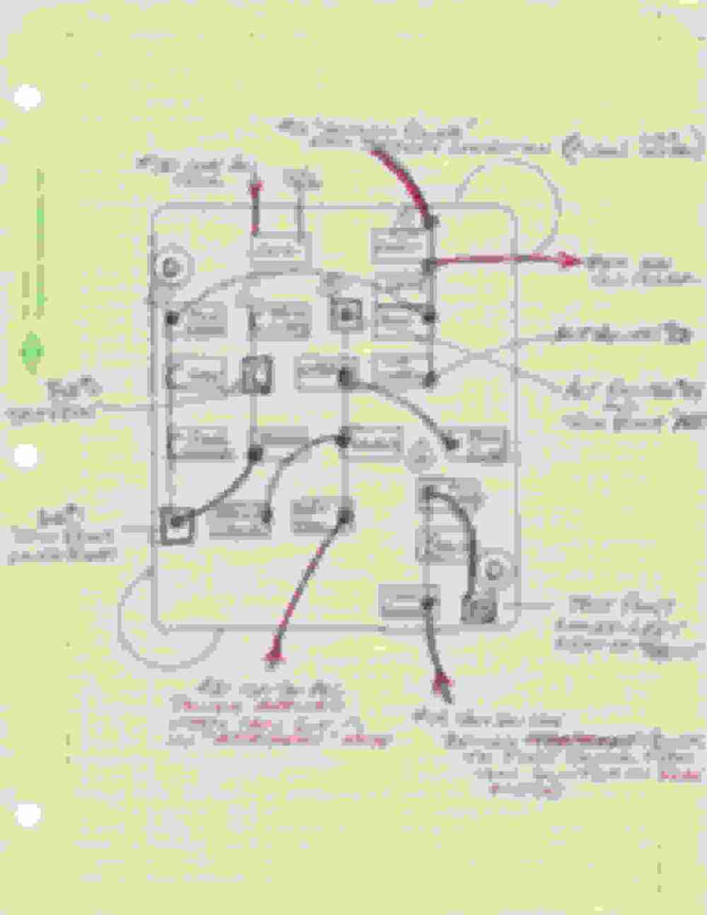 medium resolution of circuit harness ply on ez wiring fuse block trusted wiring diagrams on