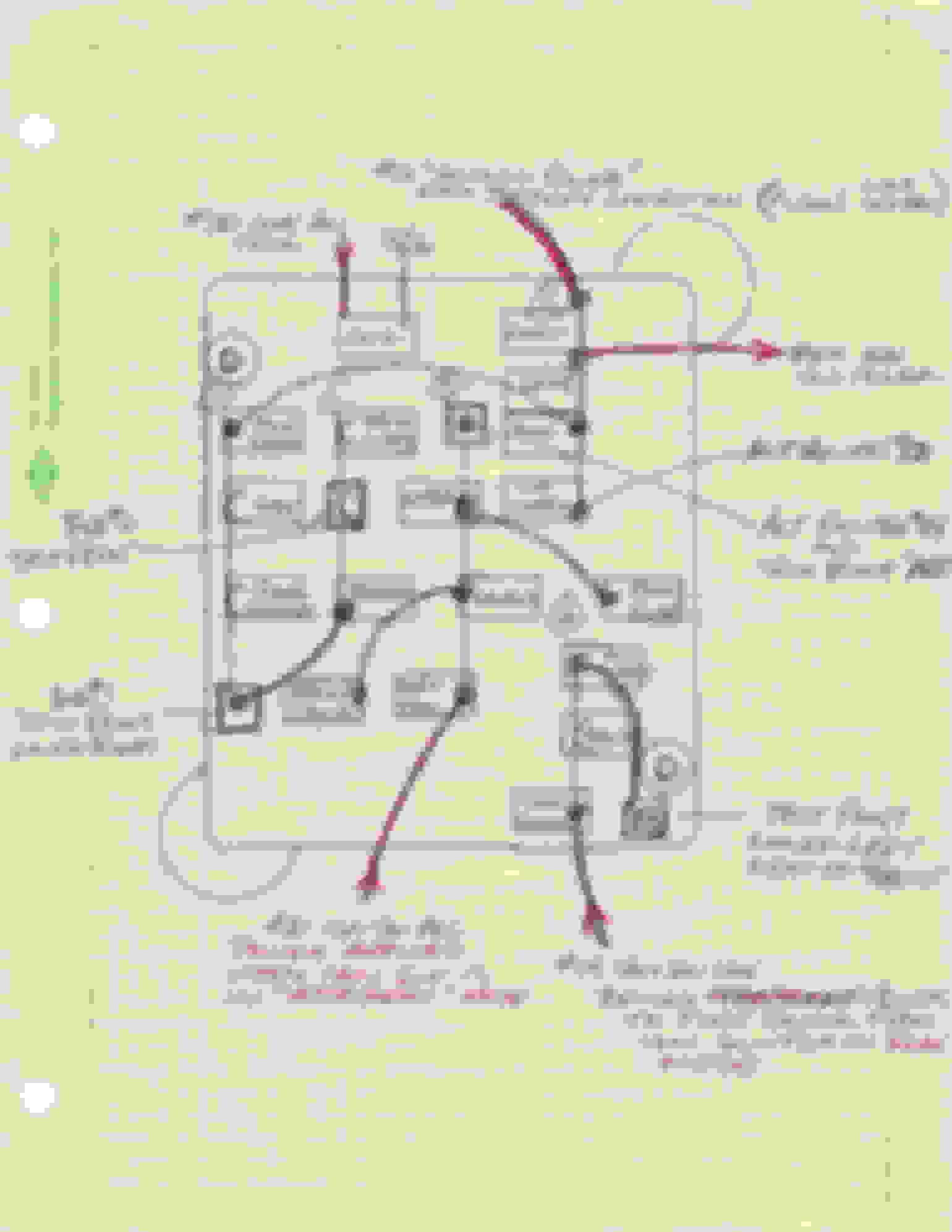 hight resolution of ez wiring fuse block electrical wiring diagram ez wiring fuse block wiring diagram e z wiring harness