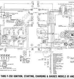 81 ford truck alternator wiring wiring diagram voltage gauge wiring 1984 ford pickup [ 1780 x 1265 Pixel ]