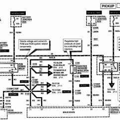 1990 Ford F250 Wiring Diagram Neff Cooker Hood E350 Sel Html Imageresizertool Com