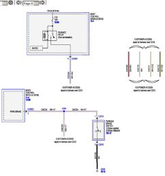 look for a white with blue stripe wire taped with the upfitter wires this wire per diagram is suppose to be customer access and hot in run acc position  [ 2000 x 1460 Pixel ]