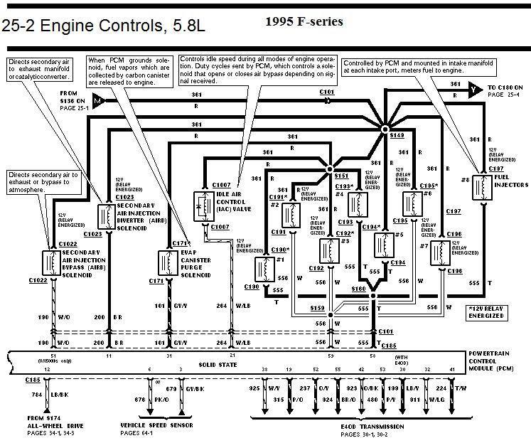 [DIAGRAM] Diagram 1989 Ford F 150 5 8 Engine Diagram Full