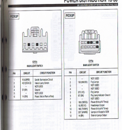 ford light switch wiring diagram schema wiring diagram 2001 ford taurus light switch wiring diagram ford [ 827 x 1075 Pixel ]
