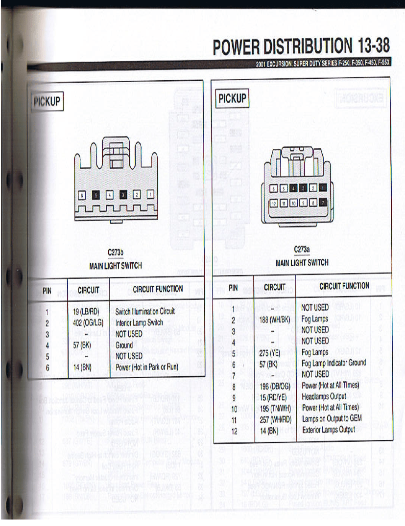 2001 ford f250 headlight switch wiring diagram 220 breaker box pinout for 99 00 and 01 07 truck diagrams
