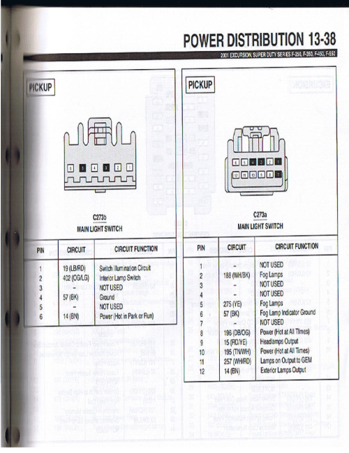 small resolution of wiring pinout for 99 00 and 01 07 headlight switch ford truck2003 ford e450 headlight wiring